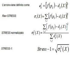 Errore, STRESS, STRESS normalizzato e STRESS-1.