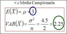 Media e varianza della v.c. Media Campionaria