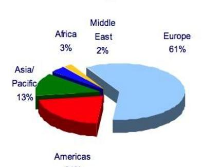 Fonte: Organizzazione Mondiale del Turismo (OMT). Anno di riferimento: 1990.