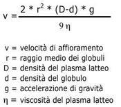 Formula di Stokes.