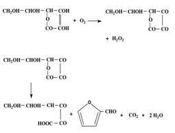 Evoluzione dell'acido ascorbico.