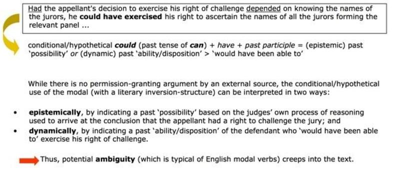 Understanding the use of English modal verbs