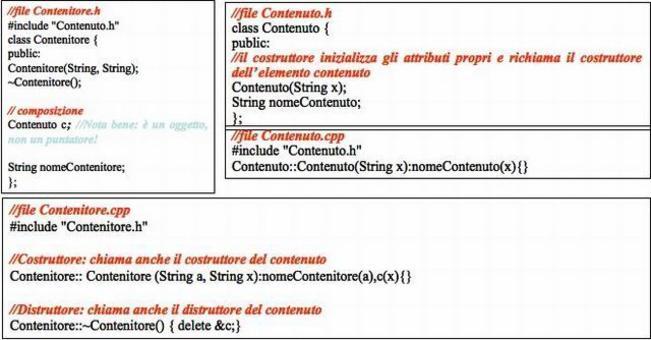 Affinchè si possa parlare di contenimento stretto (composizione) deve essre garantito che la classe Contenitore sia effettivamente l'unica ad accedere al metodo costruttore della classe Contenuto.