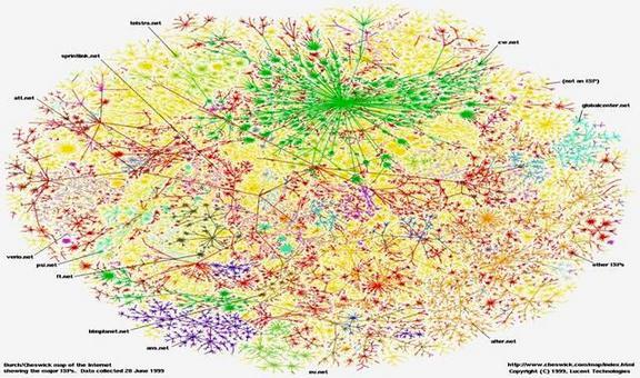 Una mappa di Internet nel 2000