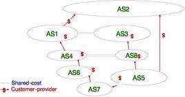 Path asimmetrico