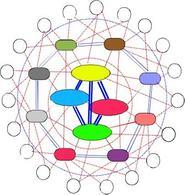 Organizzazione di internet