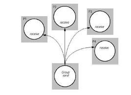 Comunicazione Multipeer/Gruppi