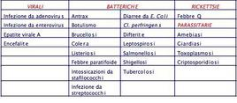 Agenti patogeni ed infezioni