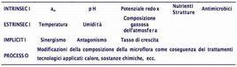 Categorie di fattori ecologici