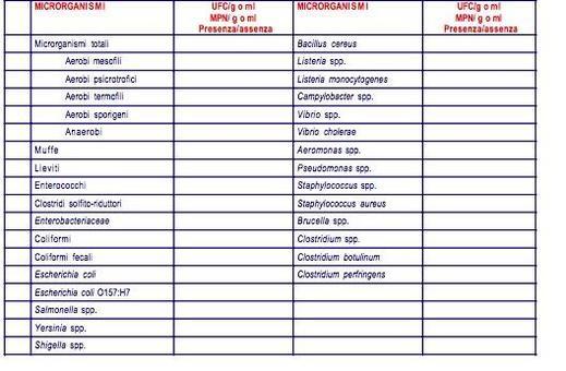 Scheda di rilievo dei risultati (PARTE II)