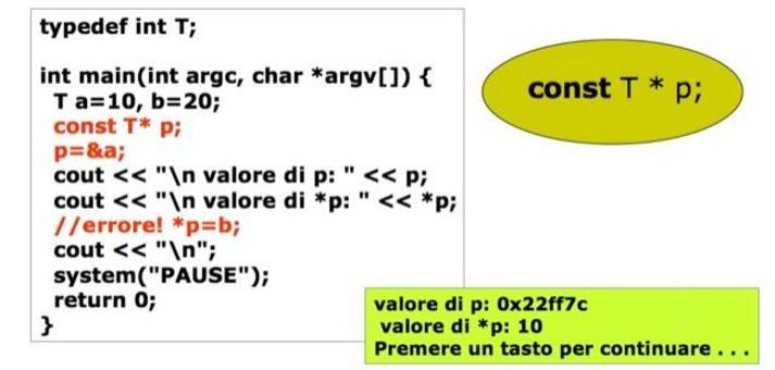 L'oggetto puntato da p non può essere modificato attraverso p.