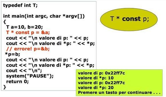 Il puntatore p deve essere inizializzato all'atto della sua definizione e non può essere modificato.