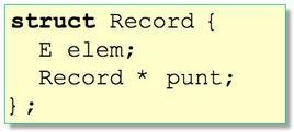 """Definizione del """"nodo"""" della lista concatenata"""