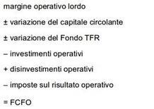 Determinazione del FCFO.