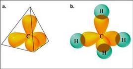 a) I 4 orbitali sp3 del carbonio B) Sovrapposizione con l'orbitale s dell'idrogeno