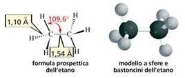 Struttura dell'etano