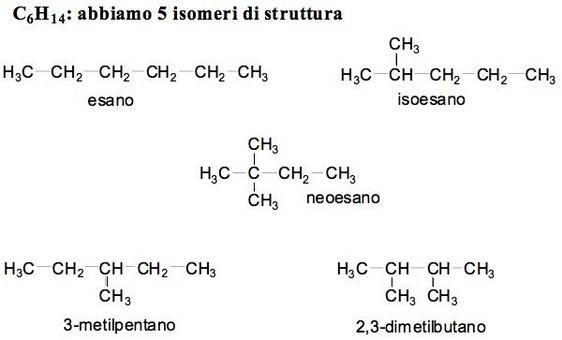 Isomeri di struttura per un alcano di formula molecolare C6H14