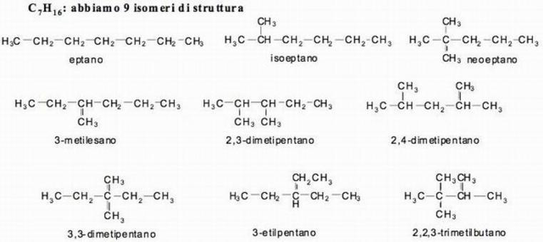 Isomeri di struttura per un alcano di formula molecolare C7H16