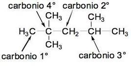 Classificazione degli atomi di carbonio