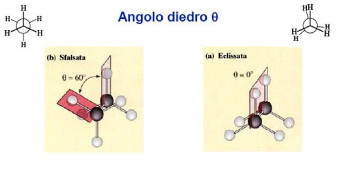 Angolo diedro
