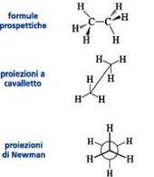Rappresentazioni degli isomeri conformazionali