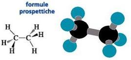 Formula prospettica per il conformero sfalsato dell'etano
