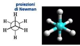 Proiezioni di Newman per il conformero sfalsato dell'etano
