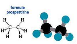 Formula prospettica per il conformero eclissato dell'etano