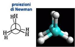 Proiezioni di Newman per il conformero eclissato dell'etano
