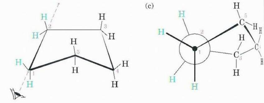 Proiezione di Newmann del cicloesano