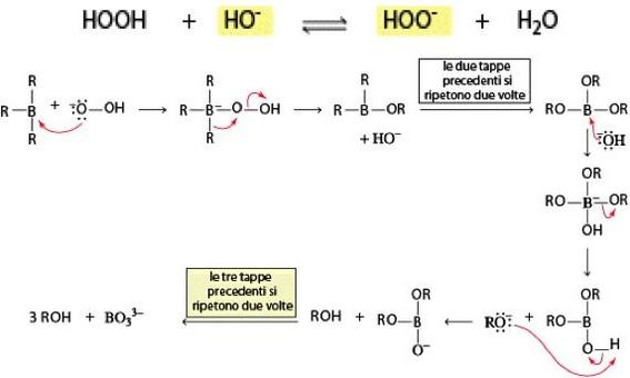 La miscela di reazione è trattata con H2O2 e NaOH