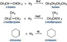 Idrogenazione degli alcheni