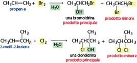 Formazione di aloidrine