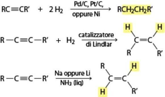 Per riduzione gli alchini possono essere trasformati in alcani, alcheni cis oppure trans