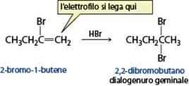 Addizione di acidi alogenidrici