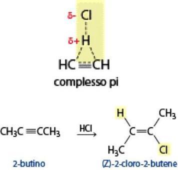 L'intermedio della prima reazione è il complesso pi e non il carbocatione vinilico