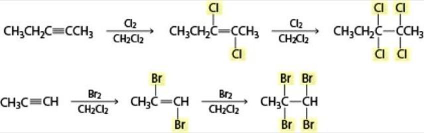 L'addizione di alogeni forma tetralogenuri
