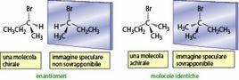 Una molecola chirale e una molecola achirale allo specchio