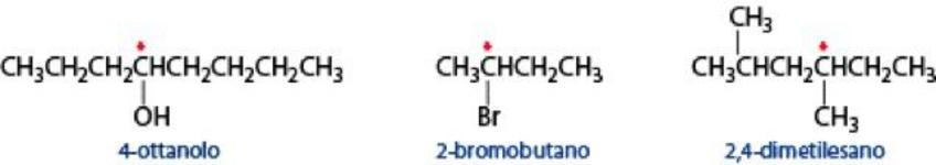L'asterisco individua il carbonio asimmetrico, legato a 4 sostituenti diversi