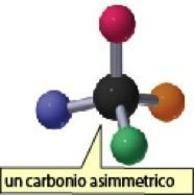 Il carbonio sp3 è asimmetrico quando è legato a 4 sostituenti differenti
