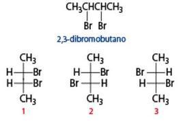 Proiezioni di Fischer degli stereoisomeri del 2,3-dibromobutano