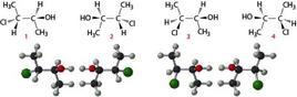 Proiezioni a cuneo e tratteggio degli stereoisomeri del 3-cloro-2-butanolo
