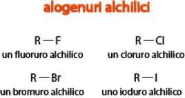 Alogenuri alchilici: formula generale