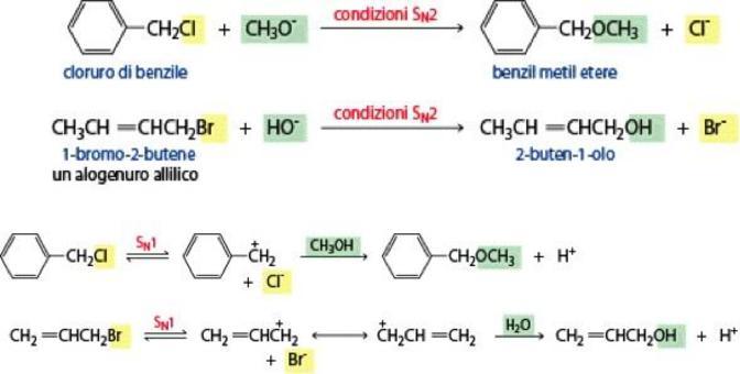 Reattività degli alogenuri benzilici e allilici