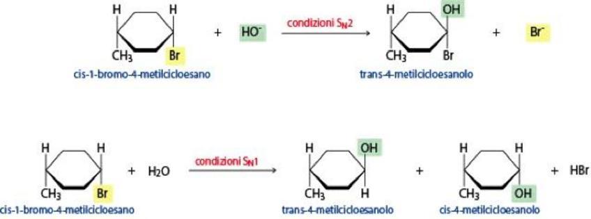 Se l'alogenuro alchilico è secondario il meccanismo operante dipende dal nucleofilo