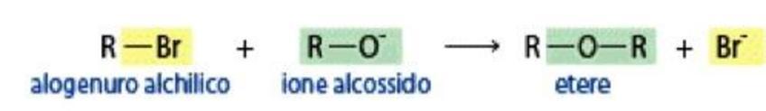 La reazione tra un alogenuro alchilico e uno ione alcossido: sintesi di Williamson