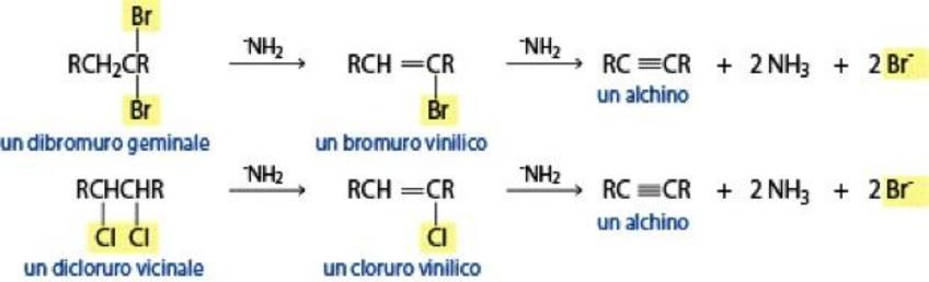 Formazione del triplo legame per trattamento di un dialogenuro alchilico geminale o vicinale con sodio ammide