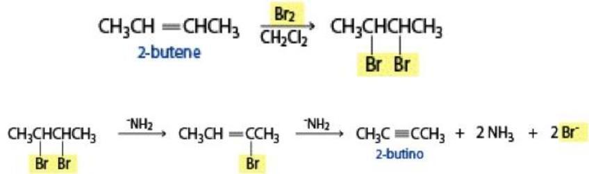 Come trasformare un alchene in un alchino?