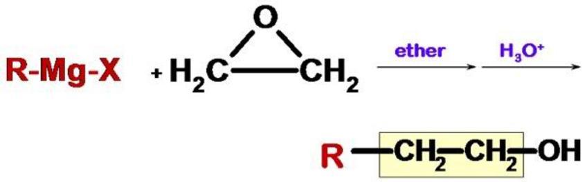 Gli epossidi sono elettrofili e reagiscono con i reattivi di Grignard