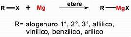 R = alogenuro 1°, 2°, 3°, allilico, vinilico, benzilico, arilico